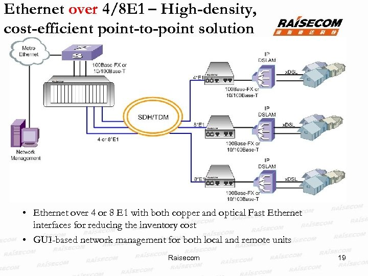 Ethernet over 4/8 E 1 – High-density, cost-efficient point-to-point solution • Ethernet over 4