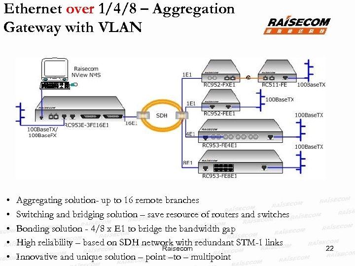 Ethernet over 1/4/8 – Aggregation Gateway with VLAN • • • Aggregating solution- up