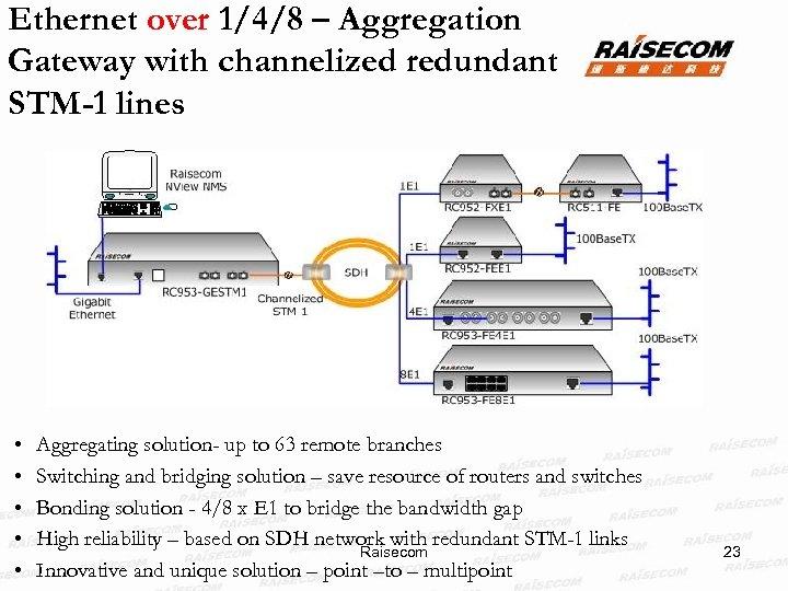 Ethernet over 1/4/8 – Aggregation Gateway with channelized redundant STM-1 lines • • •