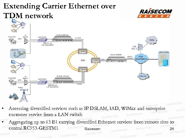 Extending Carrier Ethernet over TDM network • Accessing diversified services such as IP DSLAM,