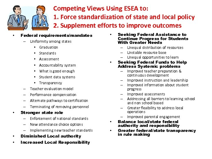 Competing Views Using ESEA to: 1. Force standardization of state and local policy 2.