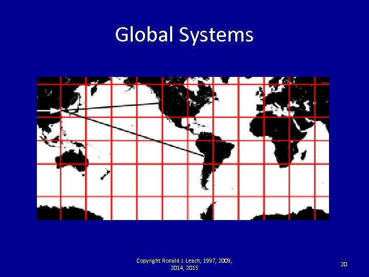 Global Systems Copyright Ronald J. Leach, 1997, 2009, 2014, 2015 20