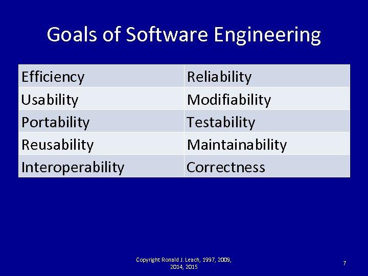 Goals of Software Engineering Efficiency Usability Portability Reusability Interoperability Reliability Modifiability Testability Maintainability Correctness