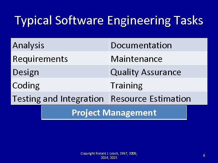Typical Software Engineering Tasks Analysis Documentation Requirements Maintenance Design Quality Assurance Coding Training Testing