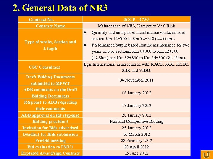 2. General Data of NR 3 Contract No. Contract Name Type of works, Section