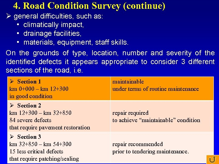 4. Road Condition Survey (continue) Ø general difficulties, such as: • climatically impact, •