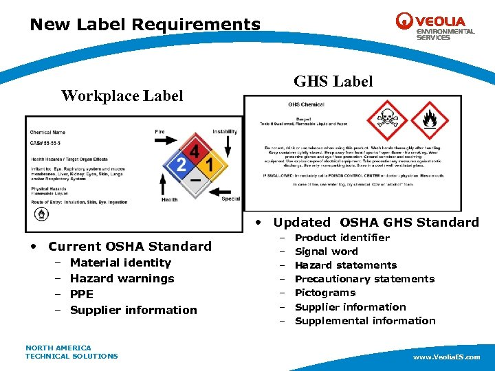 New Label Requirements GHS Label Workplace Label • Updated OSHA GHS Standard • Current