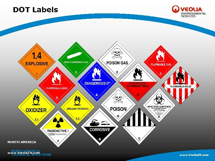 DOT Labels NORTH AMERICA www. Veolia. ES. com TECHNICAL SOLUTIONS www. Veolia. ES. com