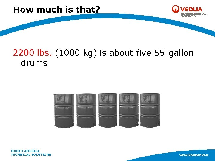 How much is that? 2200 lbs. (1000 kg) is about five 55 -gallon drums