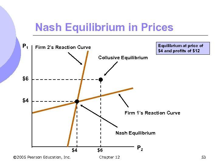 Nash Equilibrium in Prices P 1 Equilibrium at price of $4 and profits of