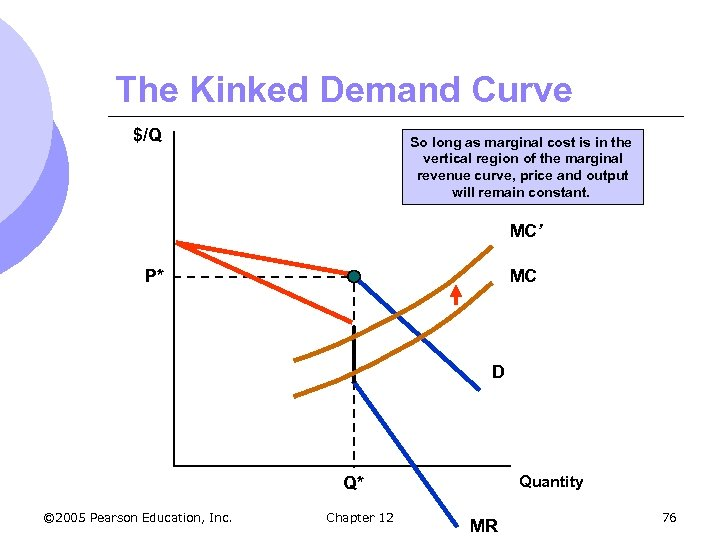 The Kinked Demand Curve $/Q So long as marginal cost is in the vertical