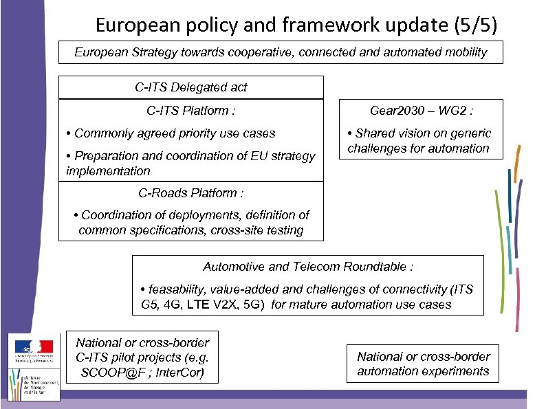 European policy and framework update (5/5) European Strategy towards cooperative, connected and automated mobility