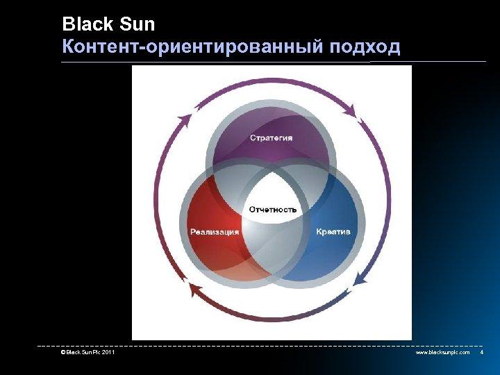 Black Sun Контент-ориентированный подход © Black Sun Plc 2011 www. blacksunplc. com 4