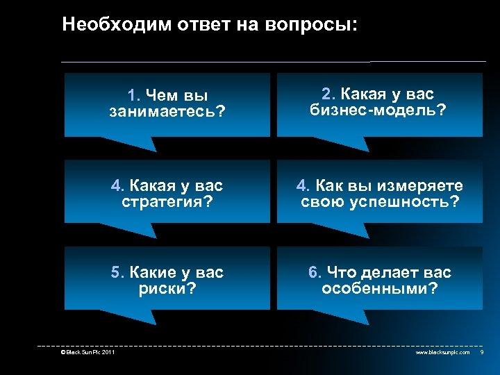 Необходим ответ на вопросы: 1. Чем вы занимаетесь? 2. Какая у вас бизнес-модель? 4.