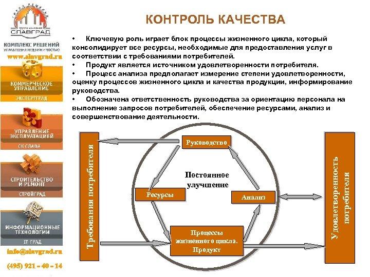 КОНТРОЛЬ КАЧЕСТВА Руководство Постоянное улучшение Ресурсы Анализ Процессы жизненного цикла. Продукт Удовлетворенность потребителя Требования