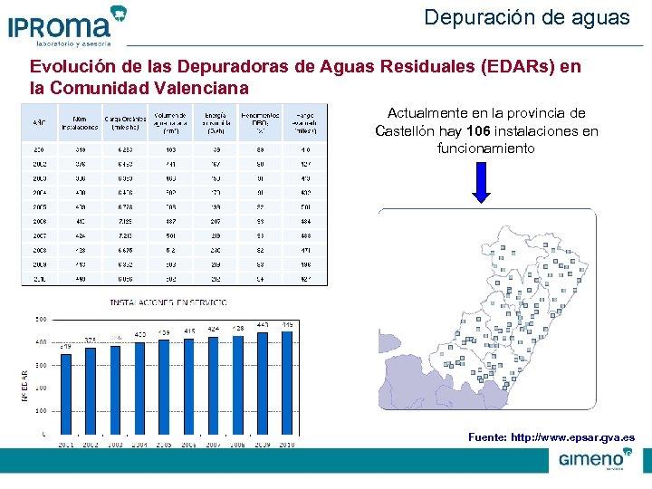 Depuración de aguas Evolución de las Depuradoras de Aguas Residuales (EDARs) en la Comunidad