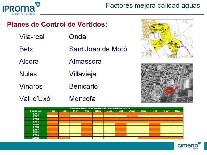 Factores mejora calidad aguas Planes de Control de Vertidos: Vila-real Onda Betxi Sant Joan