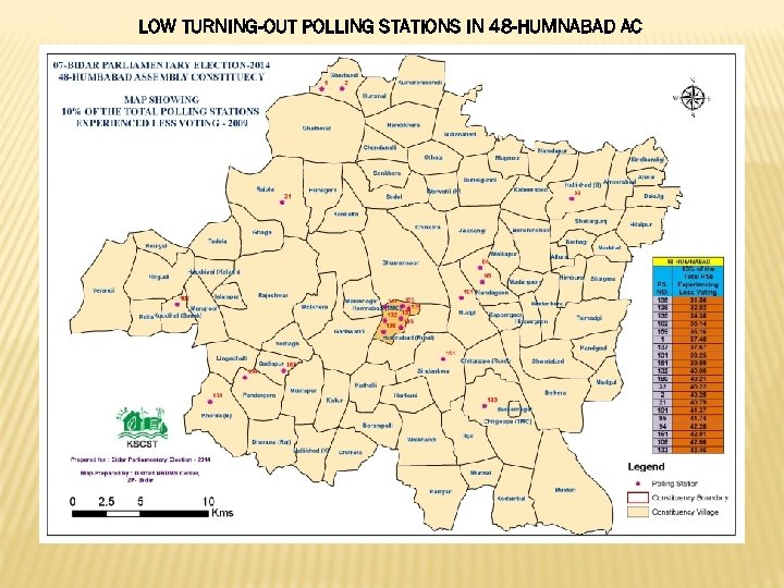 LOW TURNING-OUT POLLING STATIONS IN 48 -HUMNABAD AC