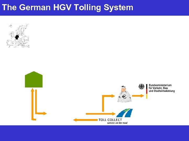 The German HGV Tolling System