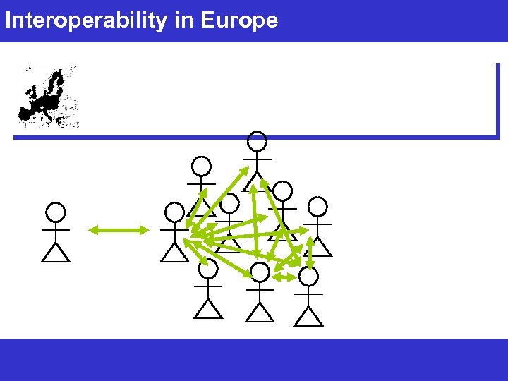 Interoperability in Europe