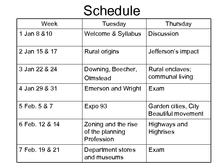 Schedule Week Tuesday Thursday 1 Jan 8 &10 Welcome & Syllabus Discussion 2 Jan