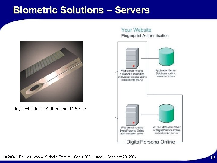 Biometric Solutions – Servers Jay. Peetek Inc. 's Authenteon. TM Server 2007 - Dr.