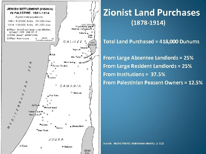 Zionist Land Purchases (1878 -1914) Total Land Purchased = 418, 000 Dunums From Large