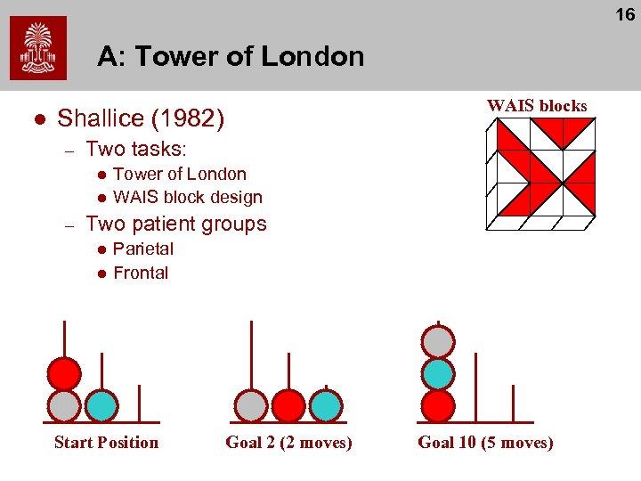 16 A: Tower of London l WAIS blocks Shallice (1982) – Two tasks: l