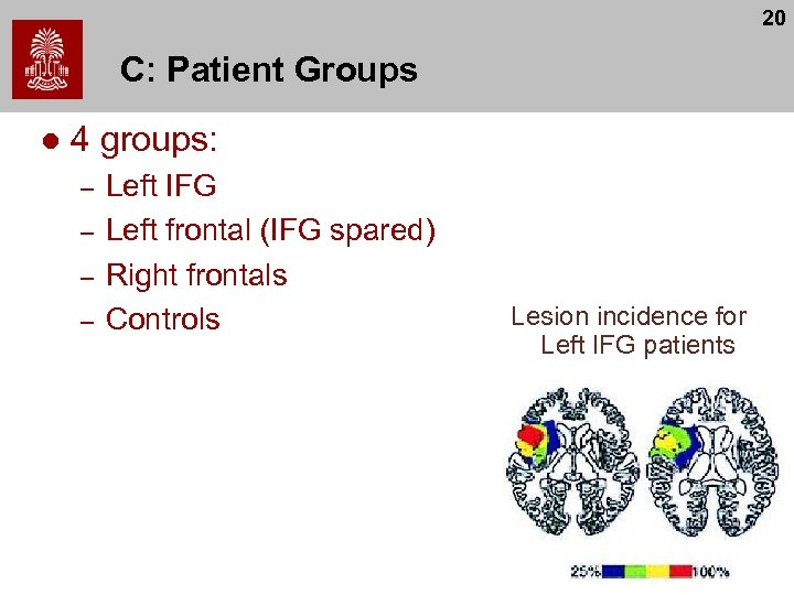 20 C: Patient Groups l 4 groups: – – Left IFG Left frontal (IFG