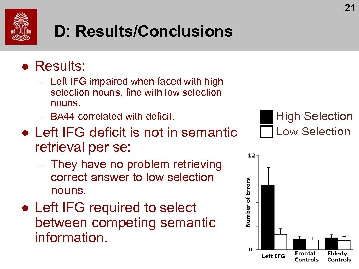 21 D: Results/Conclusions l Results: – – l Left IFG deficit is not in
