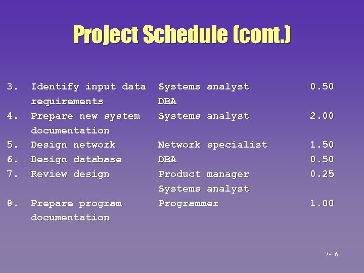Project Schedule (cont. ) 3. 4. 5. 6. 7. 8. Identify input data requirements