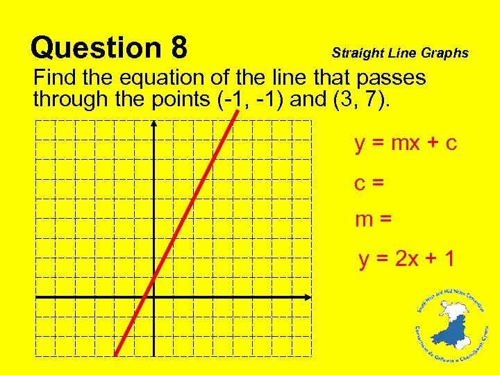 Question 8 Straight Line Graphs Find the equation of the line that passes through