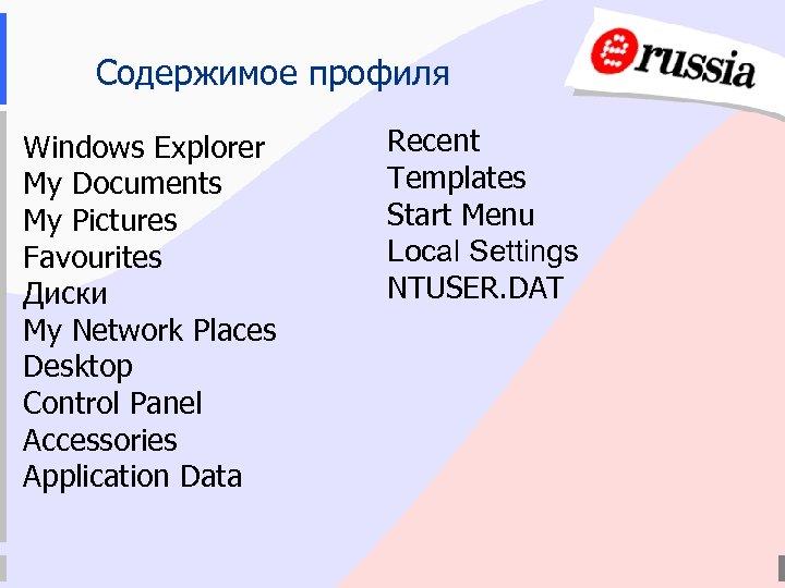 Содержимое профиля Windows Explorer My Documents My Pictures Favourites Диски My Network Places Desktop