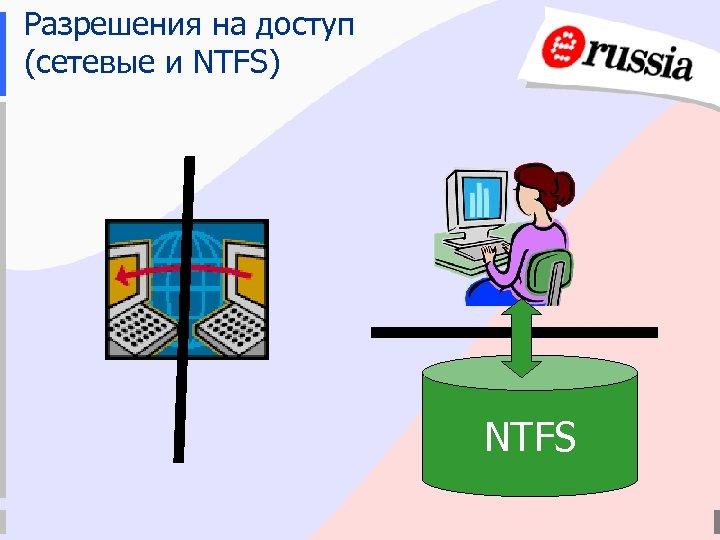 Разрешения на доступ (сетевые и NTFS) NTFS