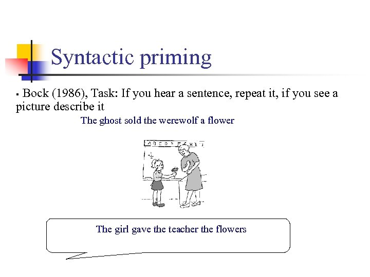 Syntactic priming Bock (1986), Task: If you hear a sentence, repeat it, if you