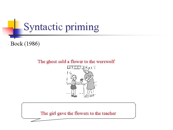 Syntactic priming § Bock (1986) The ghost sold a flower to the werewolf The