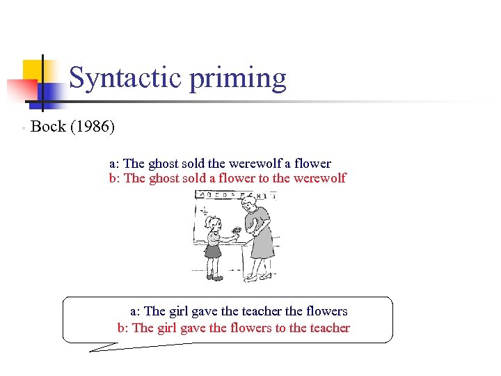 Syntactic priming § Bock (1986) a: The ghost sold the werewolf a flower b:
