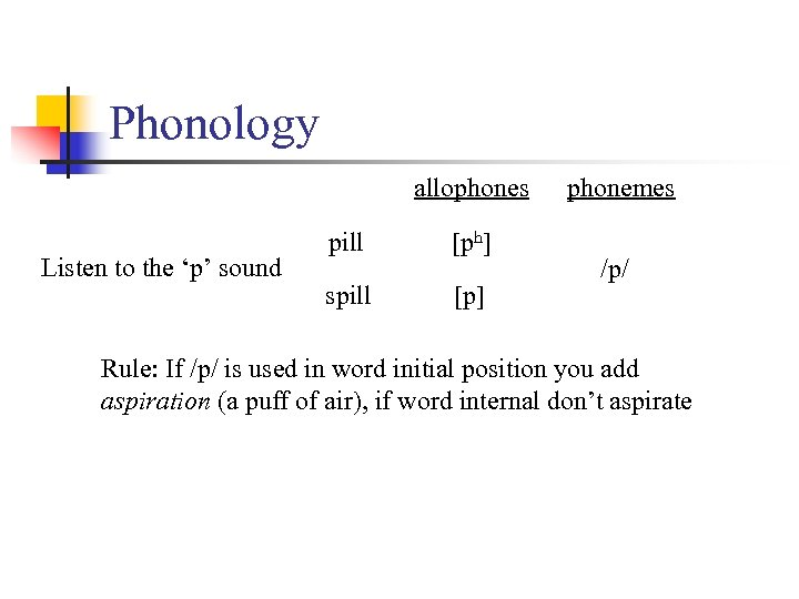 Phonology allophones Listen to the 'p' sound pill [ph] spill [p] phonemes /p/ Rule: