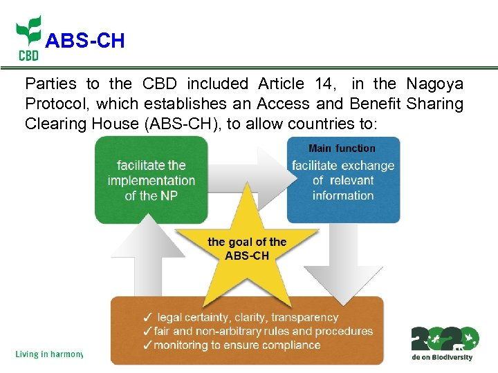 ABS-CH Parties to the CBD included Article 14, in the Nagoya Protocol, which establishes
