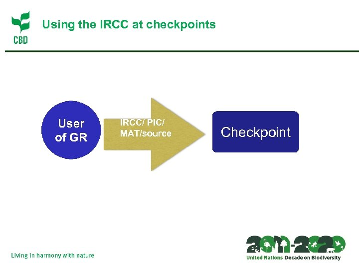 Using the IRCC at checkpoints User of GR IRCC/ PIC/ MAT/source Checkpoint