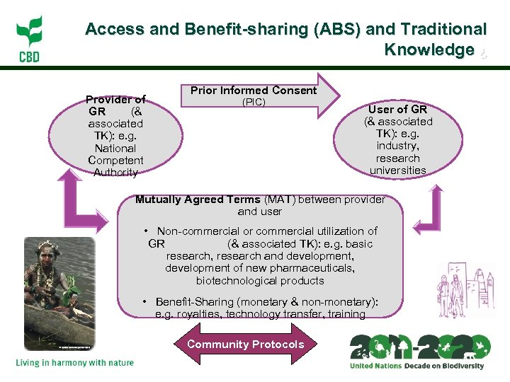 ? Access and Benefit-sharing (ABS) and Traditional Knowledge ¿ Provider of GR (& associated