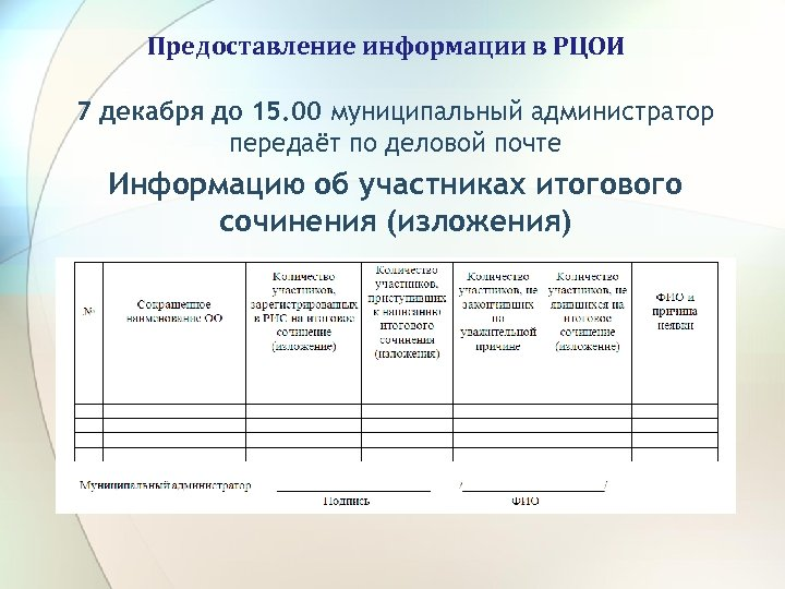 Предоставление информации в РЦОИ 7 декабря до 15. 00 муниципальный администратор передаёт по деловой