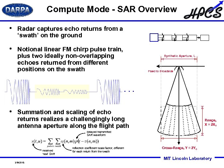 Compute Mode - SAR Overview • Radar captures echo returns from a 'swath' on