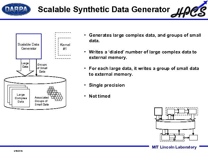 Scalable Synthetic Data Generator Scalable Data Generator Large Data Groups of Small Data Kernel