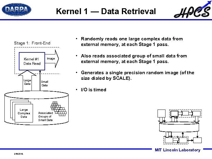 Kernel 1 — Data Retrieval Stage 1: Front-End Kernel #1 Data Read Large Data