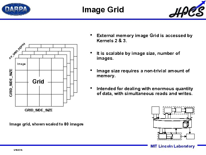 Image Grid • Image size requires a non-trivial amount of memory. • V_ G