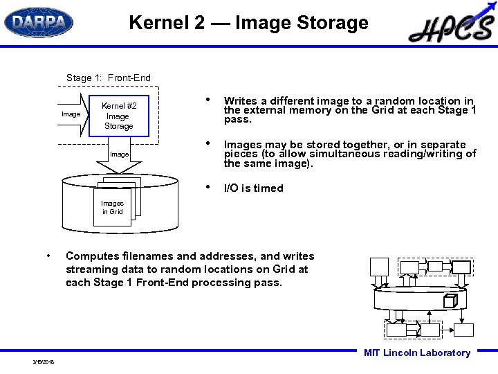 Kernel 2 — Image Storage Stage 1: Front-End Image • Writes a different image