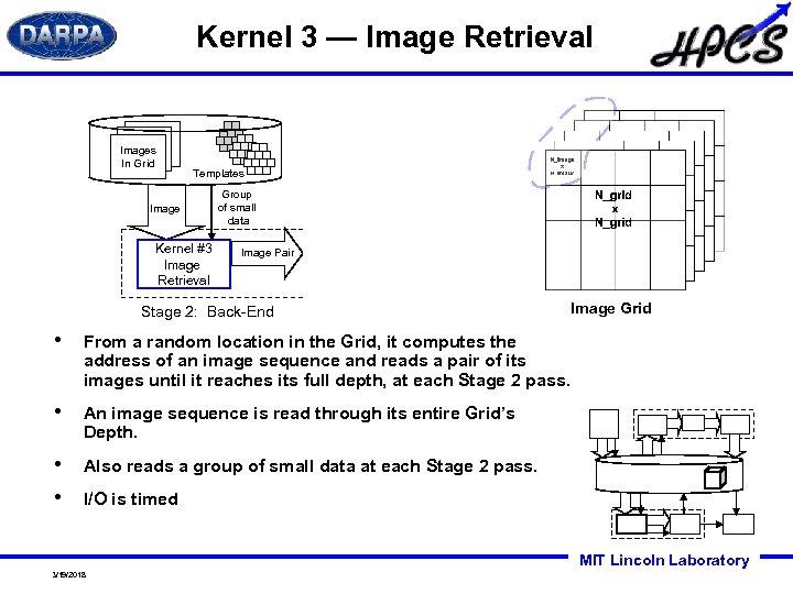 Kernel 3 — Image Retrieval Images In Grid Templates Image Kernel #3 Image Retrieval