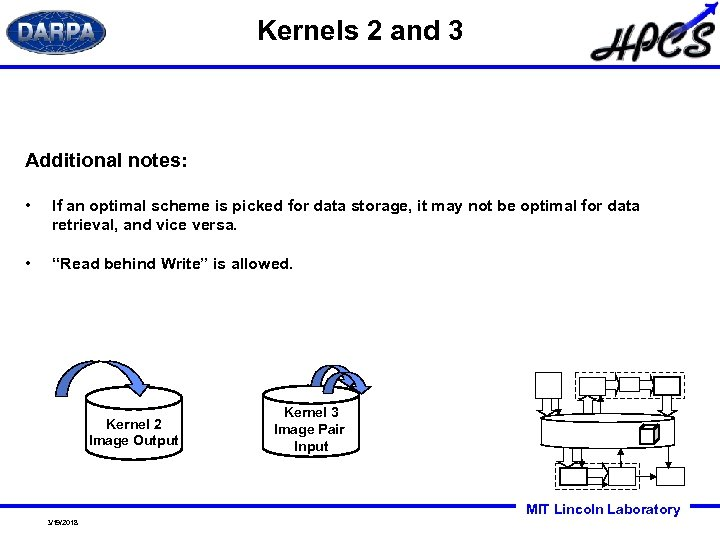 Kernels 2 and 3 Additional notes: • If an optimal scheme is picked for