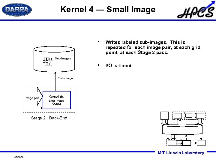 Kernel 4 — Small Image • Writes labeled sub-images. This is repeated for each